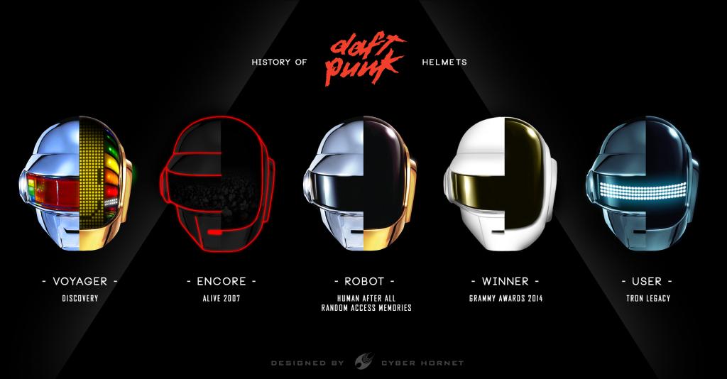 Histoire des casques de Daft Punk